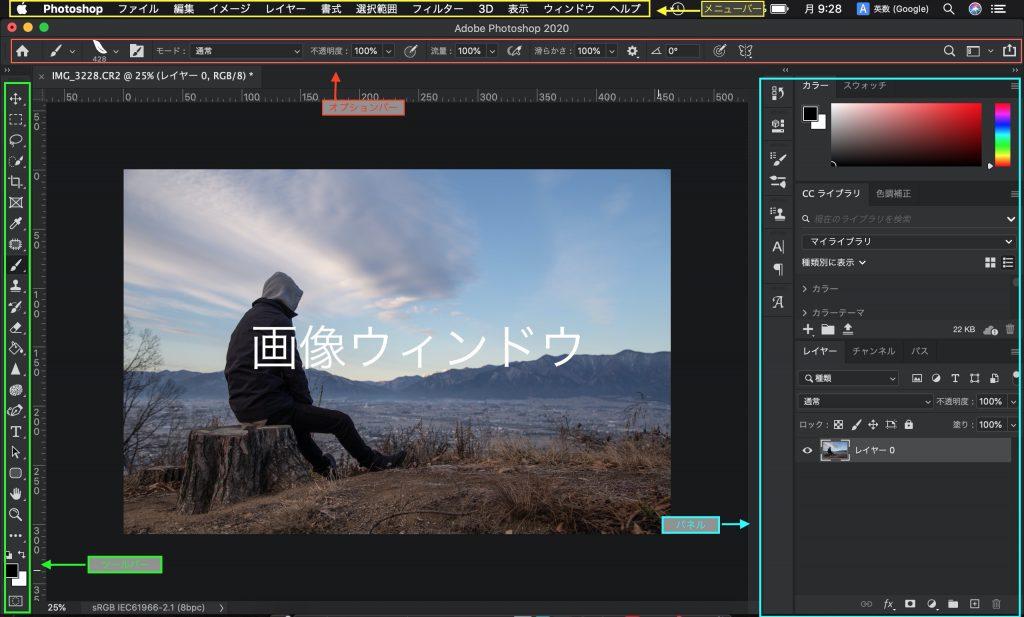 Photoshop作業画面