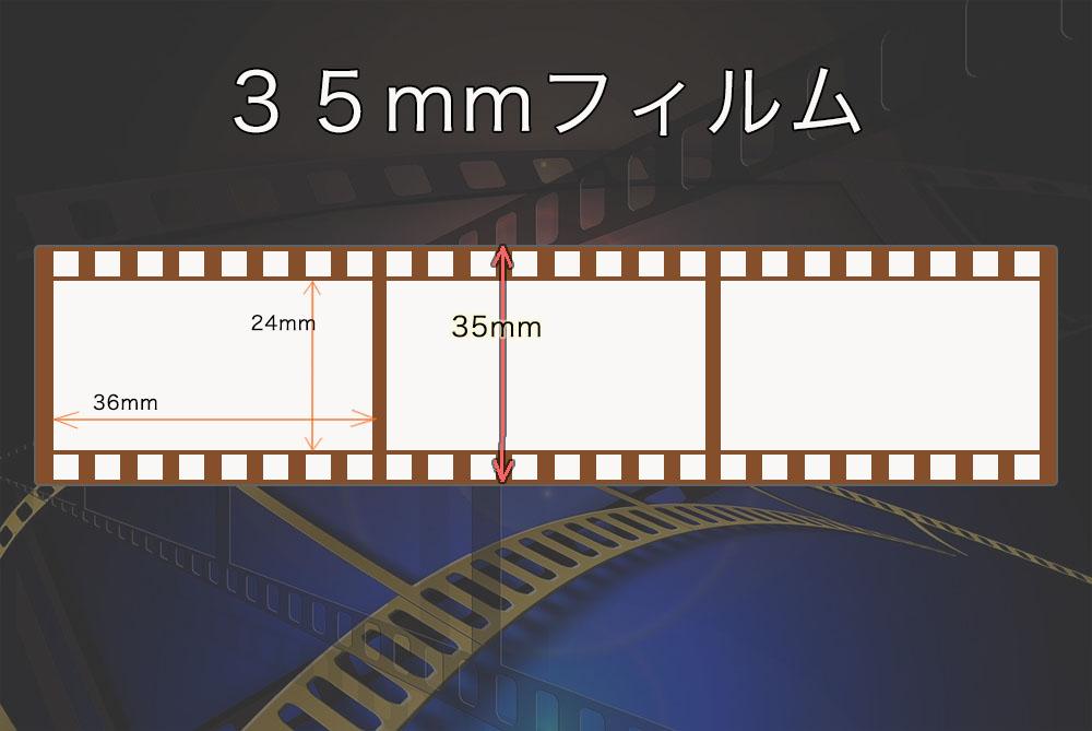 35mm判フィルム